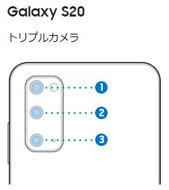 レビュー Galaxy S20