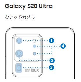 Galaxy S20 Ultraレビュー
